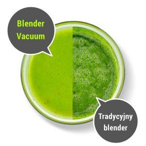 Blender próżniowy Kuvings Vacuum nie tylko nie napowietrza składników, ale sprawia że w blenderze próżniowym Vacuum koktajle są gładkie i aksamitne w porównaniu do tradycyjnych blenderów kielichowych